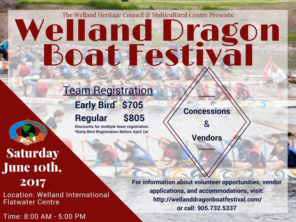 Welland Dragon Boat Festival-6