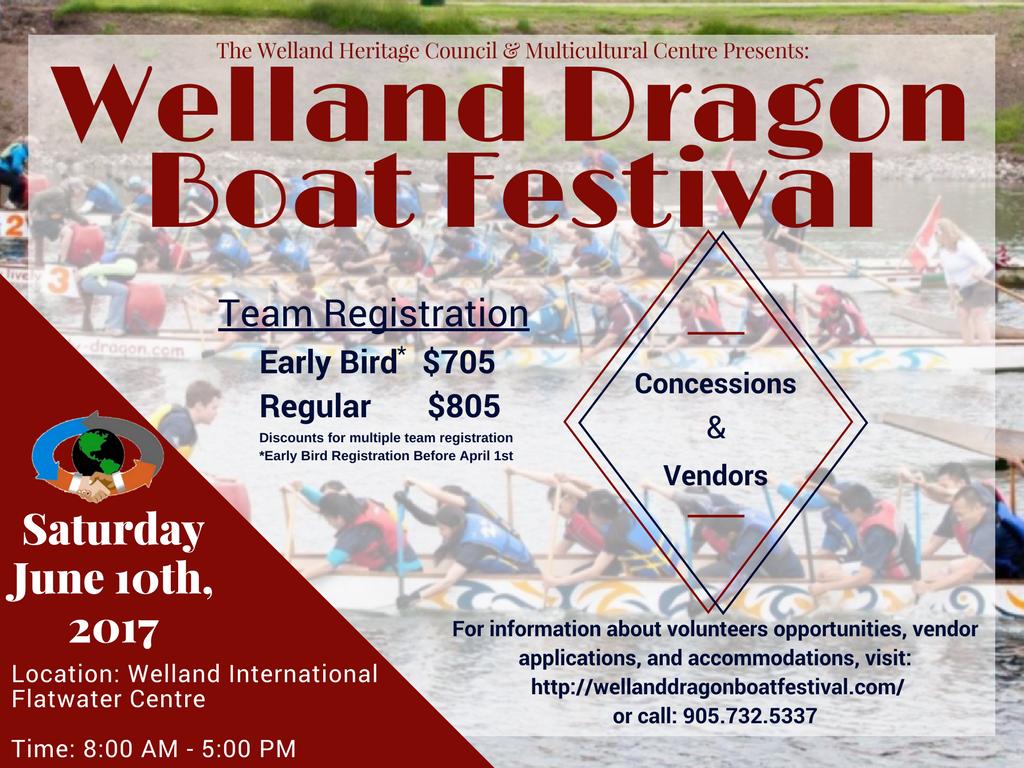 Welland Dragon Boat Festival-4
